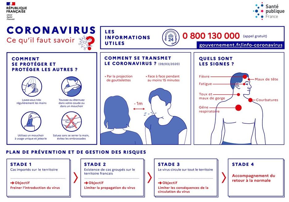 coronavirus-autre